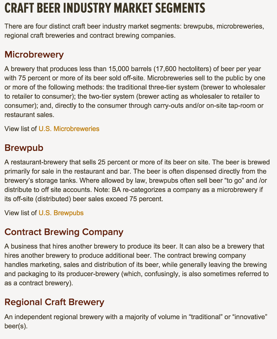 GABF 2015: State of Craft Beer Address – Bitch Beer